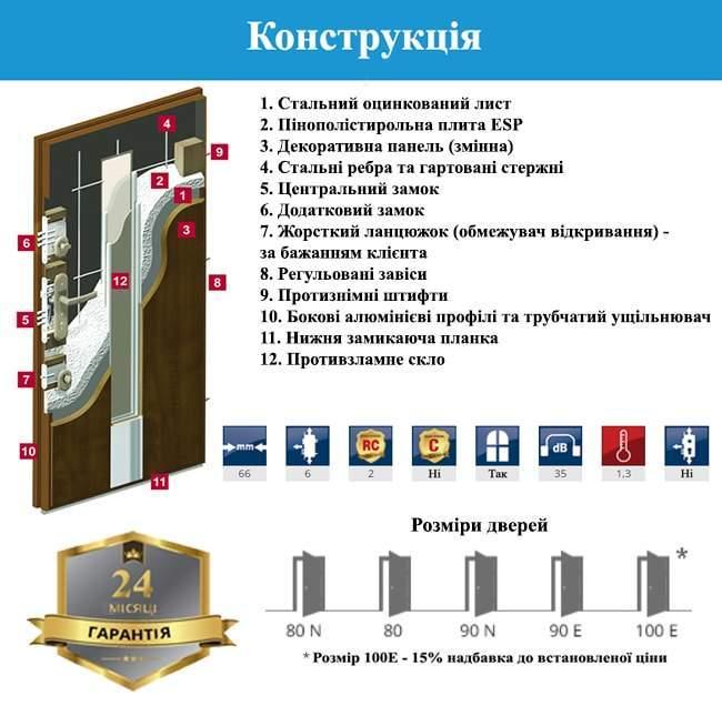 Конструкція дверей GERDA GWX