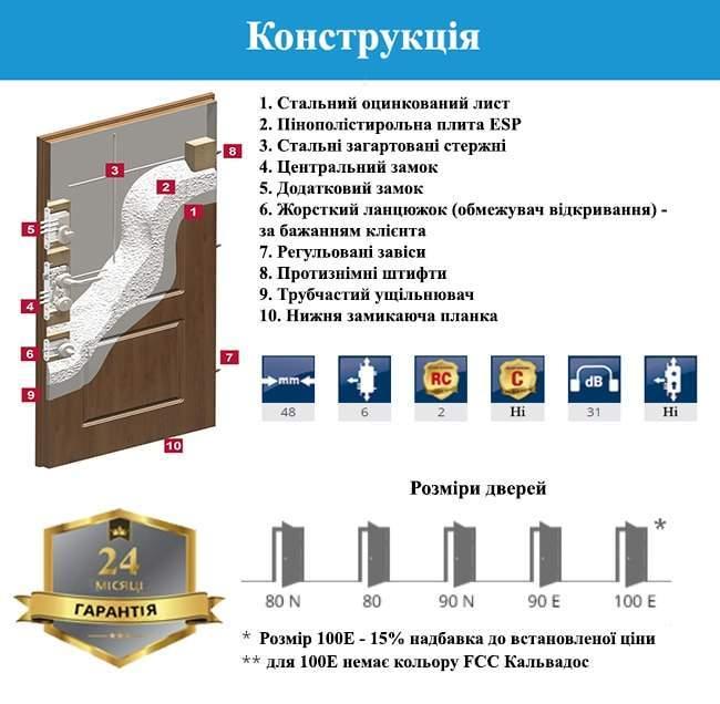 Конструкція дверей GERDA - WD STANDARD W13