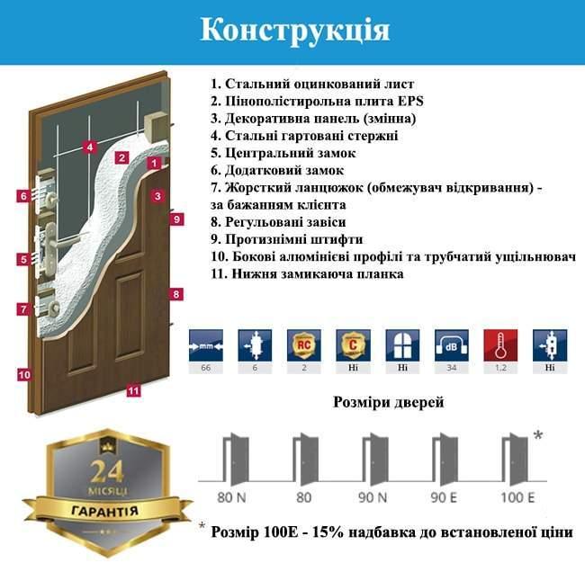 Конструкція дверей GERDA WX20